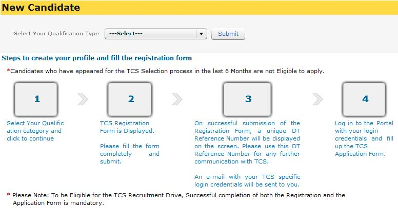 TCS Careers Registration Process Image 2