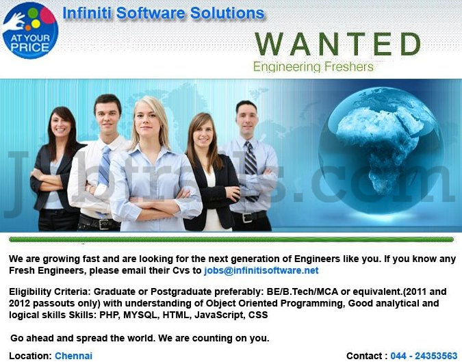 Infiniti Software Solutions Off Campus 2012