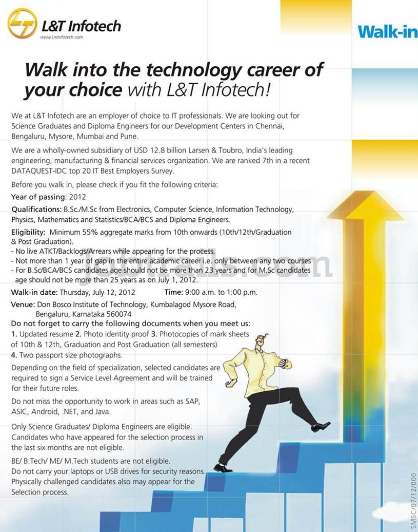 L&T Infotech Freshers Software Jobs